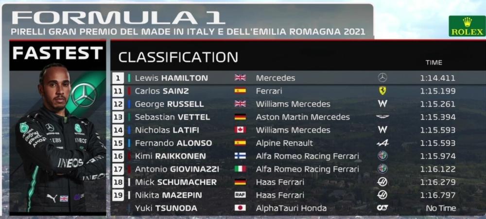Emilia Romana GP
